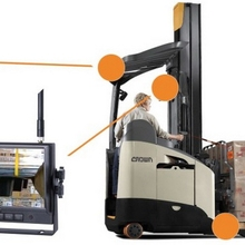 FORKLIFT TRUCK CAMERA AND MONITOR SYSTEM