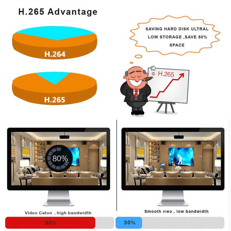 Techage H.265 4CH 8CH POE NVR IP cámara de seguridad video vigilancia CCTV SISTEMA DE P2P ONVIF 2MP 5MP grabador de vídeo en red vmeyesuper de