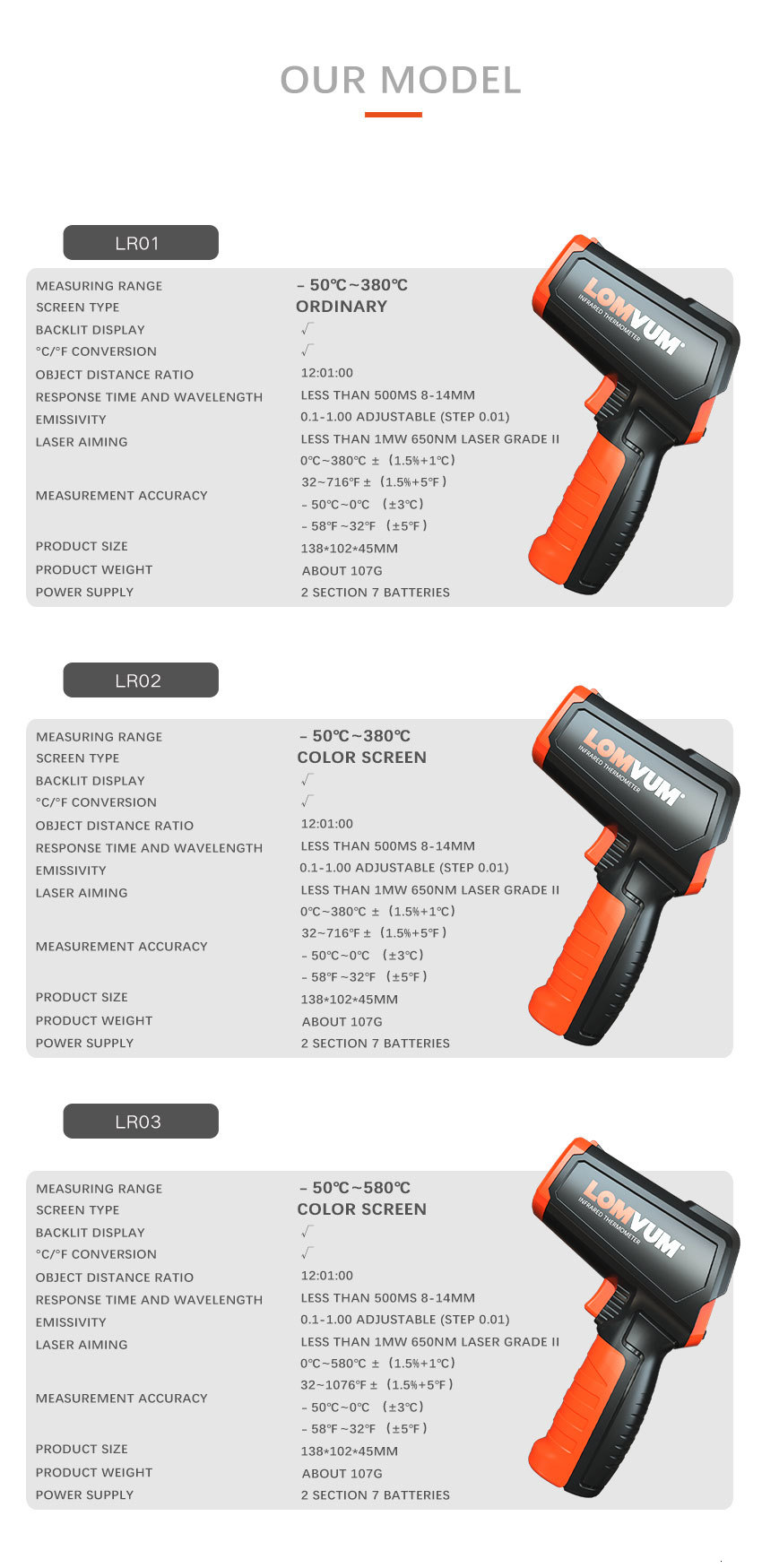 H92f3afa201c049f9a11c5378ce57fcdet LOMVUM Digital Infrared Thermometer Non Contact Temperature Gun Laser Handheld IR Temp Gun Colorful LCD Display 50-580C Alarm