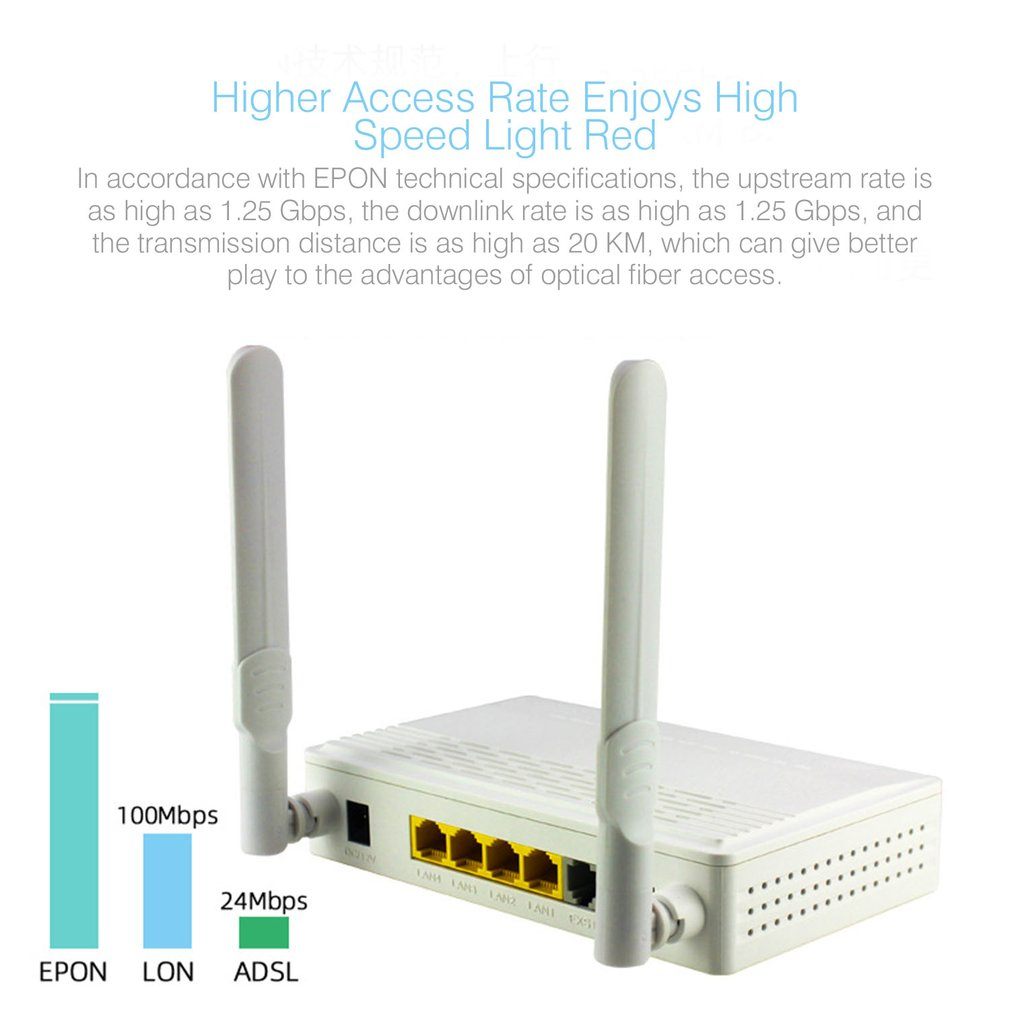 Four-port EPON ONU Terminal With 1G3F+WIFI+POTS Voice Apply To FTTH Mode Mini Fiber Optic Modem Router Firmware
