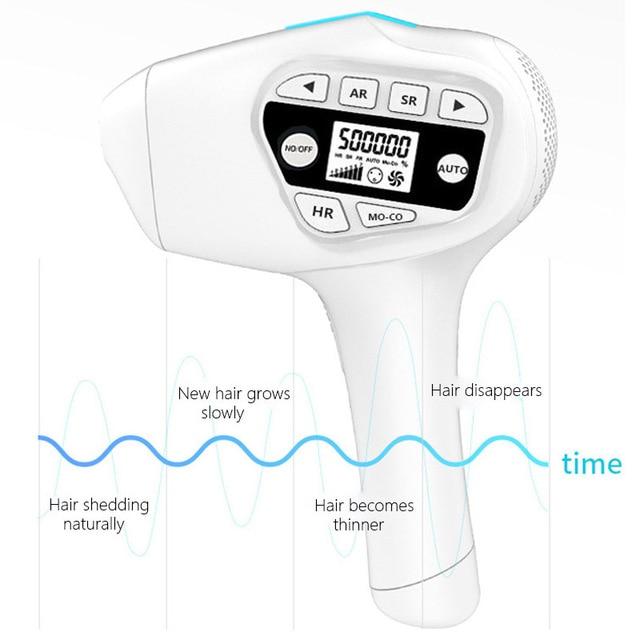1500000 puls Professionelle Permanent IPL Epilierer Laser Haar Entfernung Elektrische Foto Frauen Schmerzlos Threading Haarentferner Werkzeug