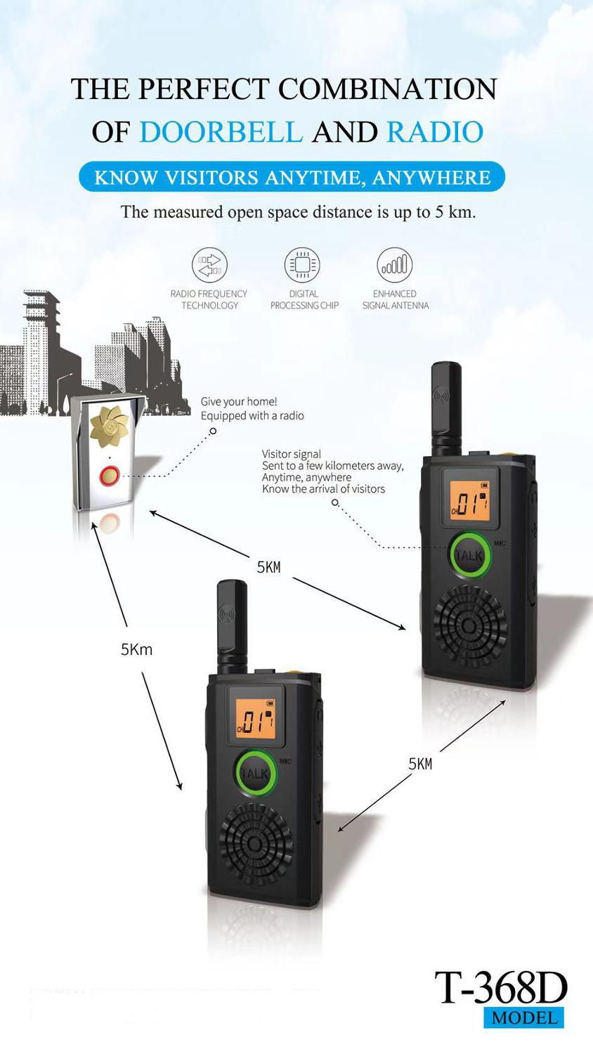 Wireless Two Way Radio Voice Doorbell System UHF 470-480MHz RF Radio Frequency Technology Doorbell Walkie Talkie