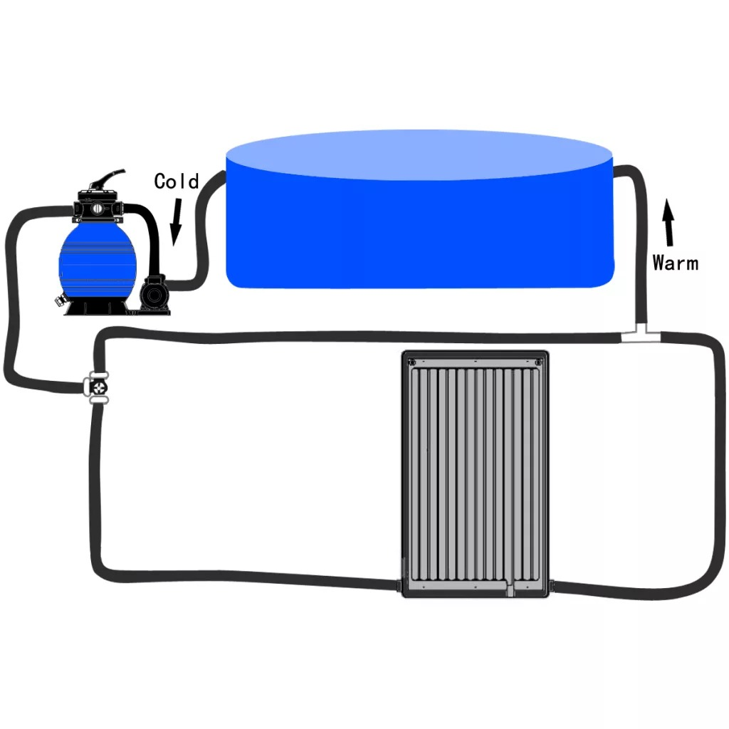 VidaXL PE matériau chauffe-piscine solaire 100% PE matériau chauffe-piscine solaire inclus 1 tuyau de raccordement et 2 colliers de serrage V3 - 5