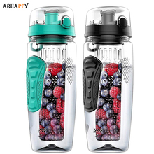 BPA Free Fruit Infuser Water Bottle Juice Shaker Sports Lemon Water Bottle Fitness Sport Fruit Drinking Bottles for Girl cheap KAXIFEI Plastic Tritan Adults Eco-Friendly Stocked ningmengbei Straw Type TOUR Equipped None In-Stock Items With Lid Applicable