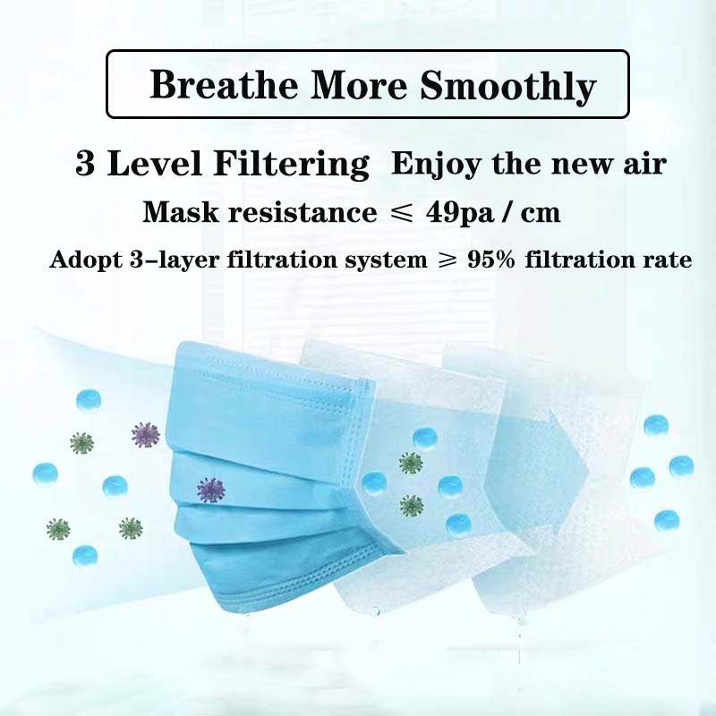 Image 3 - 10/20/50pcs Non Woven Disposable Face Mask 3 Layer Medical Dental  Earloop Activated Carbon Anti Dust Face Surgical Masks