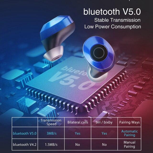 BlitzWolf BW FYE5 bluetooth 5.0 TWS True Bezprzewodowe słuchawki douszne Kieszonkowe sportowe słuchawki douszne HiFi Bass Stereo Dźwięk Słuchawki douszne Pasywne eliminowanie hałasu Długie słuchawki