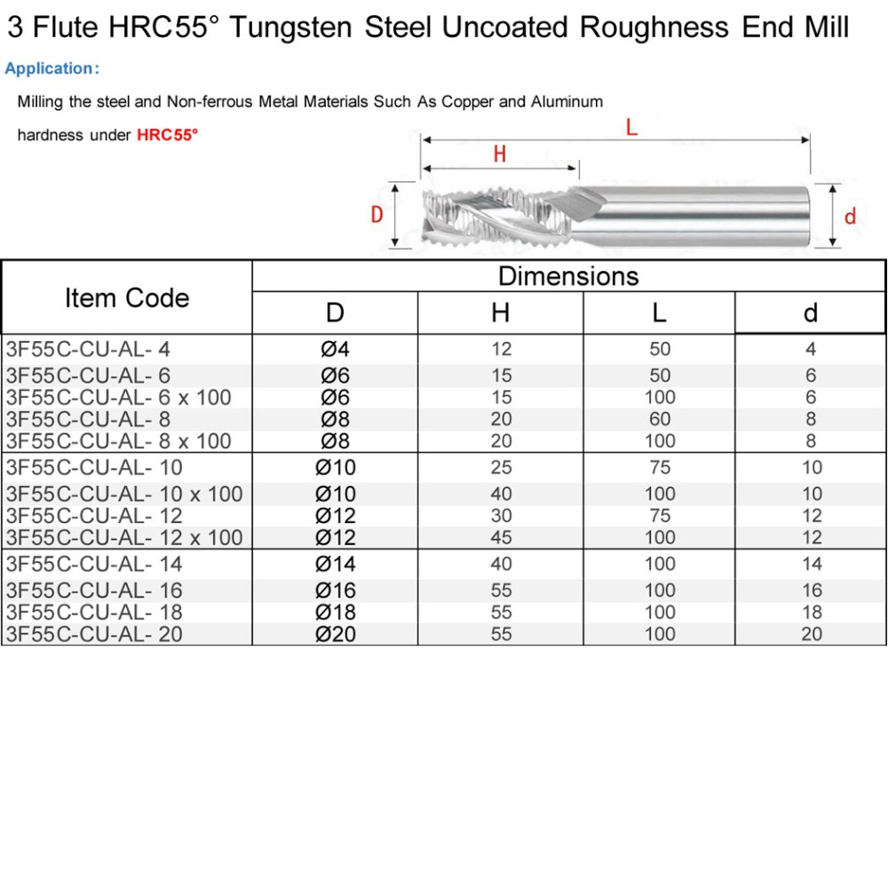 3-Flute-Roughness-End-Mill-Mosask--parameter