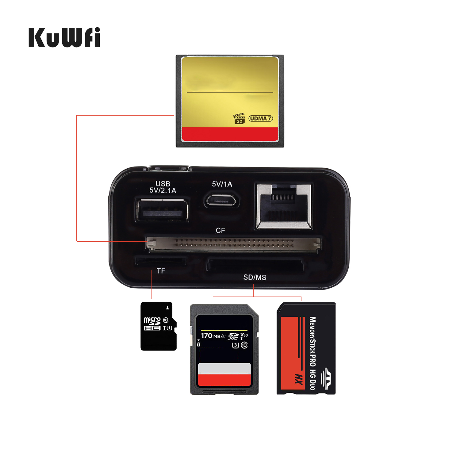 Image 2 - KuWFi Wireless Data share Power bank Travel Router , Wireless SD Card Reader Connect Portable SSD Hard Drive to iPhone iPad-in Wireless Routers from Computer & Office