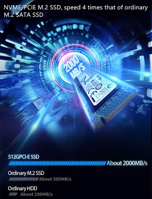 SSD topton