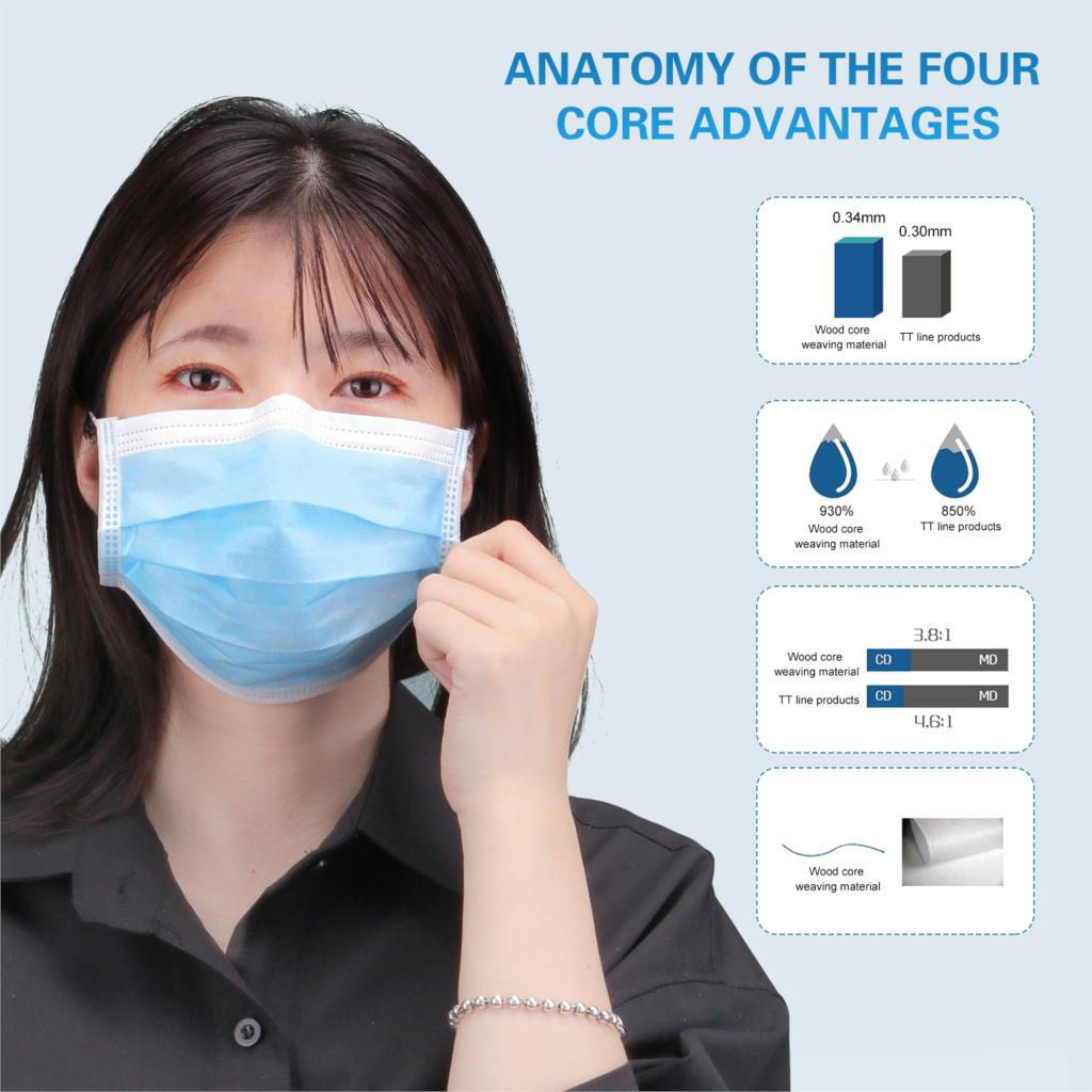 Multi Color Black White Blue Pink Mask Face Mouth Mask Non Woven Fabric Dustproof Anti-Fog Earloops Masks Brand New