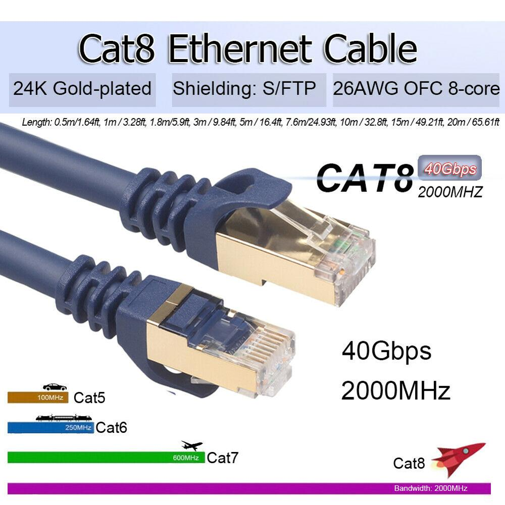0.5m-20m Lot Cat8 Ethernet Cable RJ 45 Network Cable SFTP 40Gbps Lan Cable Cat 8 RJ45 Patch Cord For PC Router Laptop