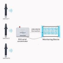 NDIR Detector de Gas CO2 inalámbrico, registrador de datos de dióxido de carbono, Sensor de CO2 Lora, medidor de temperatura de calidad del aire RH 470/433/868/915MHZ
