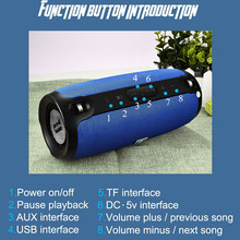 Ini Portabel Bluetooth Nirkabel Silinder Speaker Stereo Daya Tinggi 20W Sistem TF FM Radio Audio Subwoofer Speaker Komputer(China)