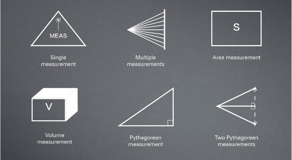 multiple measurement needs