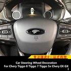 Car steering wheel l...