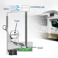 Tapón de ventilación en forma De Seta para RV, accesorios montados en la parte superior, salida de escape redonda, 1 Uds. 2