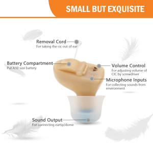 Image 2 - האיכות הטובה ביותר מיני CIC מכשיר שמיעה בלתי נראה שמיעה איידס סאונד מגבר זרוק חינם קניות