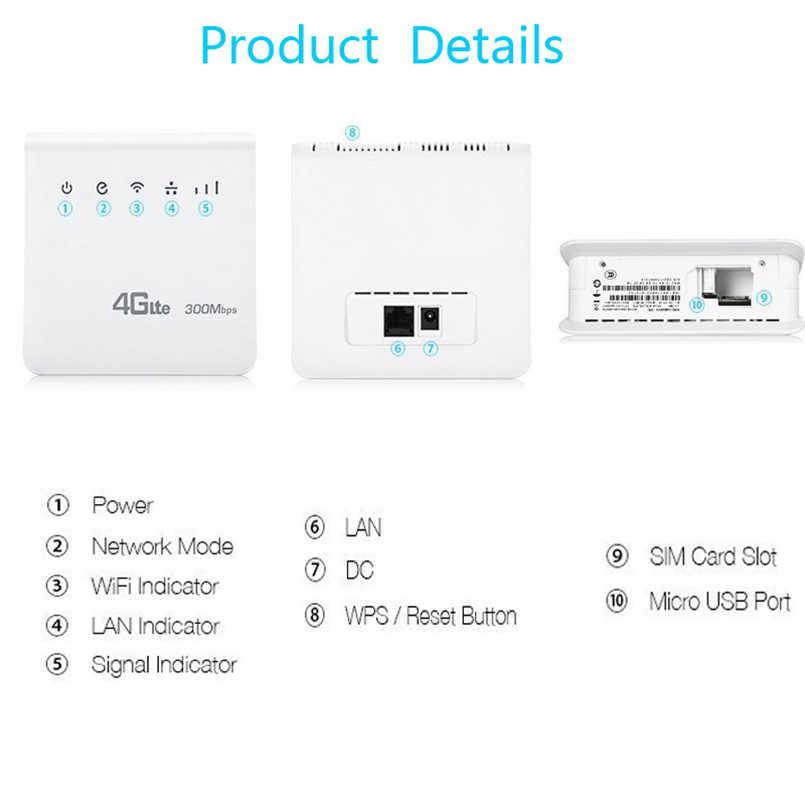 Odblokowany 4G LTE CPE Router wi-fi kabel internetowy domu Router 300 mb/s bezprzewodowy dostęp do internetu Modem bezprzewodowy RJ45 Port LAN Dongle z gniazdo karty SIM