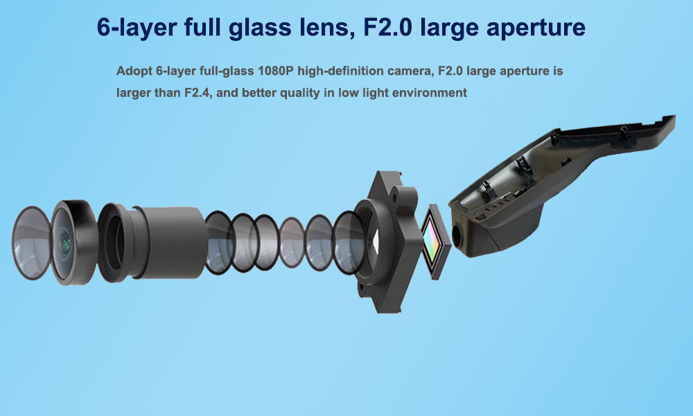 Six Glasss HD 1080P Lens --- Sony IMX323