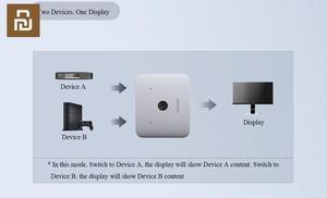 Image 2 - Xiaomi שני דרך הפצת HDMI Switcher תומך HD 4K עבור HDMI ממשק ציוד אלומיניום סגסוגת חומר