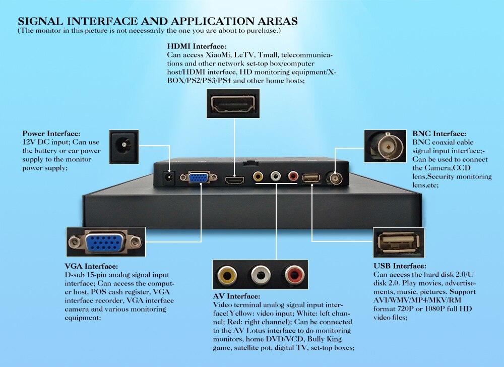 立座式不带音频接口的接口应用图-20180411