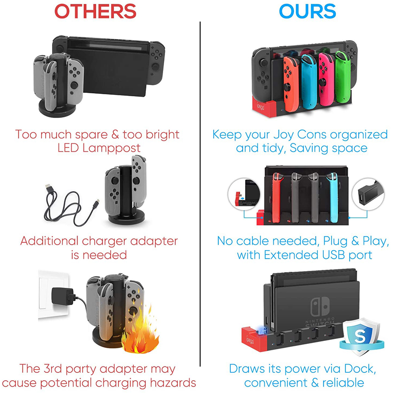 Switch Joy Con Controller Charger Dock Stand Station Holder for Nintendo Switch NS Joy-Con Game Support Dock for Charging 3