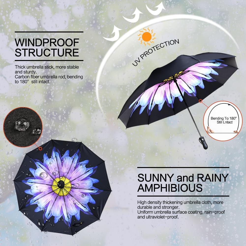 Image 3 - Reverse Folding Compact Travel Automatic Umbrella Inverted Inside Out Sun Rain Women Umbrella 10 Ribs Women's Unbrellas-in Umbrellas from Home & Garden