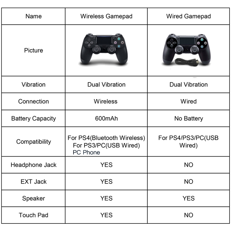Wireless Bluetooth Gamepad for Sony PS4 PS3 Controller Joystick Dualshock 4 Console For Mando PS4 PlayStation 4/3