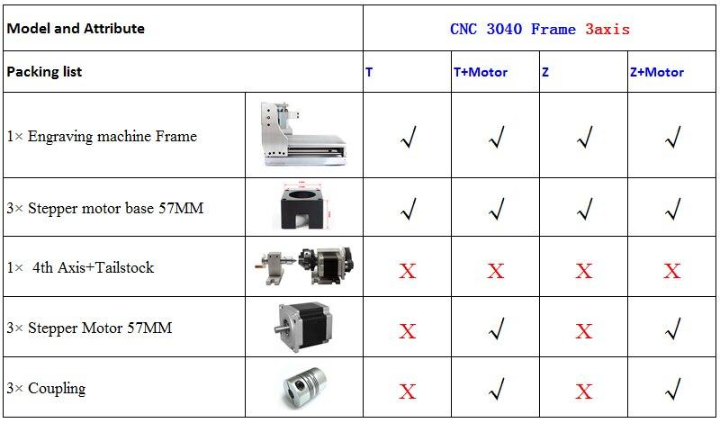 3040 CNC Frame 3axis (1)
