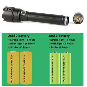Image 3 - XHP70.2 4 core High Quality Powerful Led Flashlight Usb Rechargeable 18650 26650 Battery Torch Zoomable Lantern for Camping