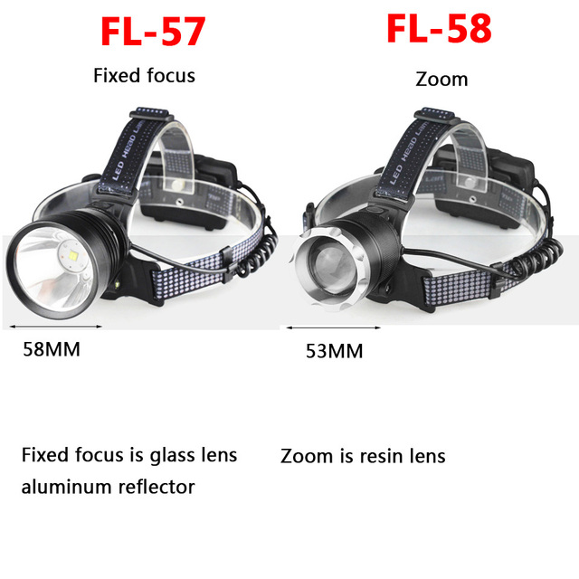 Installé refroidissement Fun Xhp90.2 7 Core Led phare Zoom lampe frontale lampe torche batterie externe 7800mah 3*18650 batterie phare