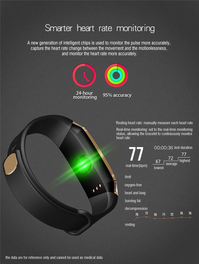 H945ce9b676b14e2280cc60108b6814a47 E18 Smart Bracelet Blood Pressure Heart Rate Monitor Fitness Activity Tracker smart watch Waterproof Men Women Sport wrist band