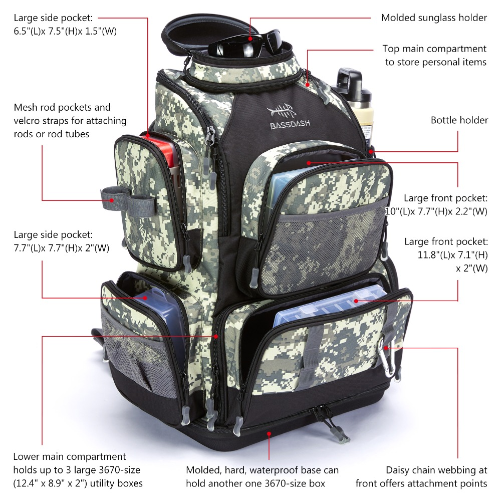 2 Camo fishing backpack tackle bags