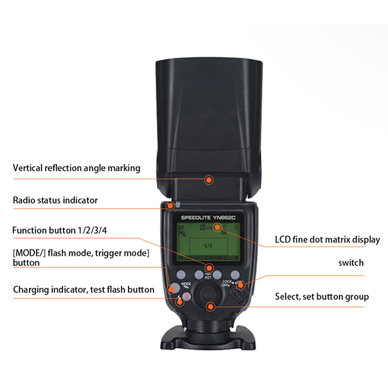 YONGNUO YN862C Wireless TTL Speedlite Flash Speedlight Auto Manual Zoom Built-in Li-ion Battery Flashes For Canon DSLR Cameras
