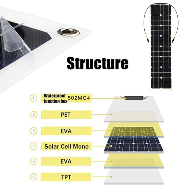 400W 2x 200W Solar Panel Mono Solar Battery Charger with 5V/12V/24V Controller for Car Yacht Battery Boat RV 4