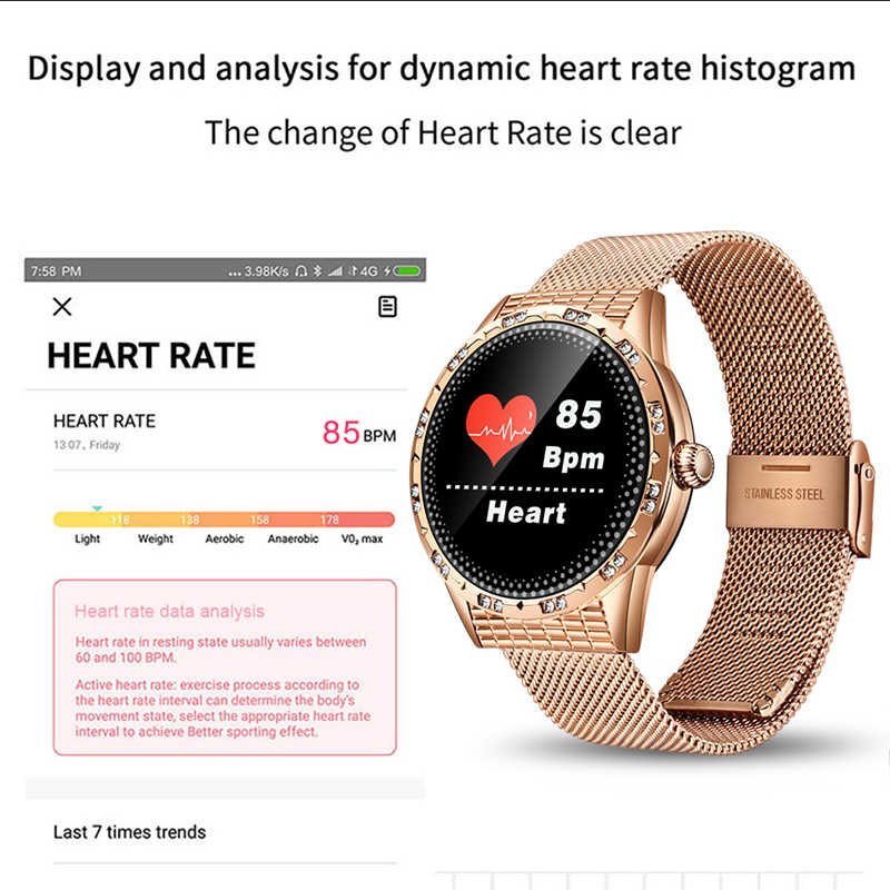 Lige Nuove Donne di Smart Watch Impermeabile di Sport per Il Iphone Heart Rate Monitor di Pressione Sanguigna per Il Fitness Tracker Smartwatch Donna Degli Uomini