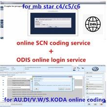 2020 באינטרנט SCN קידוד שירות עבור mb הכוכבים c4 sd c5 sd חיבור קומפקטי לmb מכוניות ODIS באינטרנט קידוד כניסה לחשבון עבור Au.di