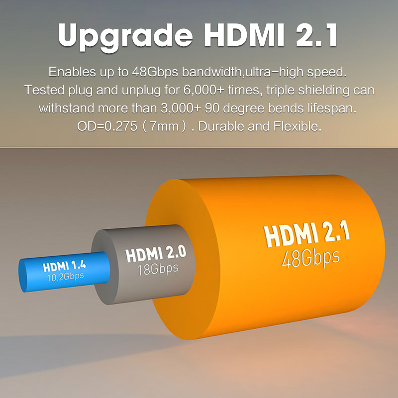 cheapest MOSHOU 8K 60Hz 4K 120Hz HDMI 2 1 Cables 48Gbps ARC HDR 3D HiFi Extremely Thin Video Cord for Switch lite PS4