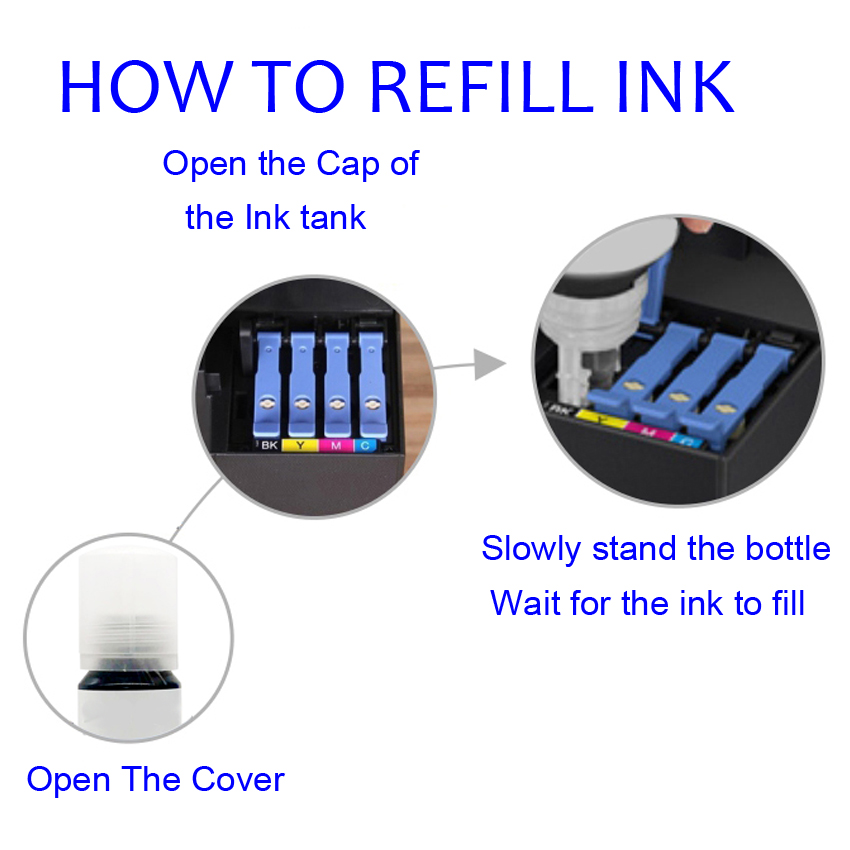 how to refill ink