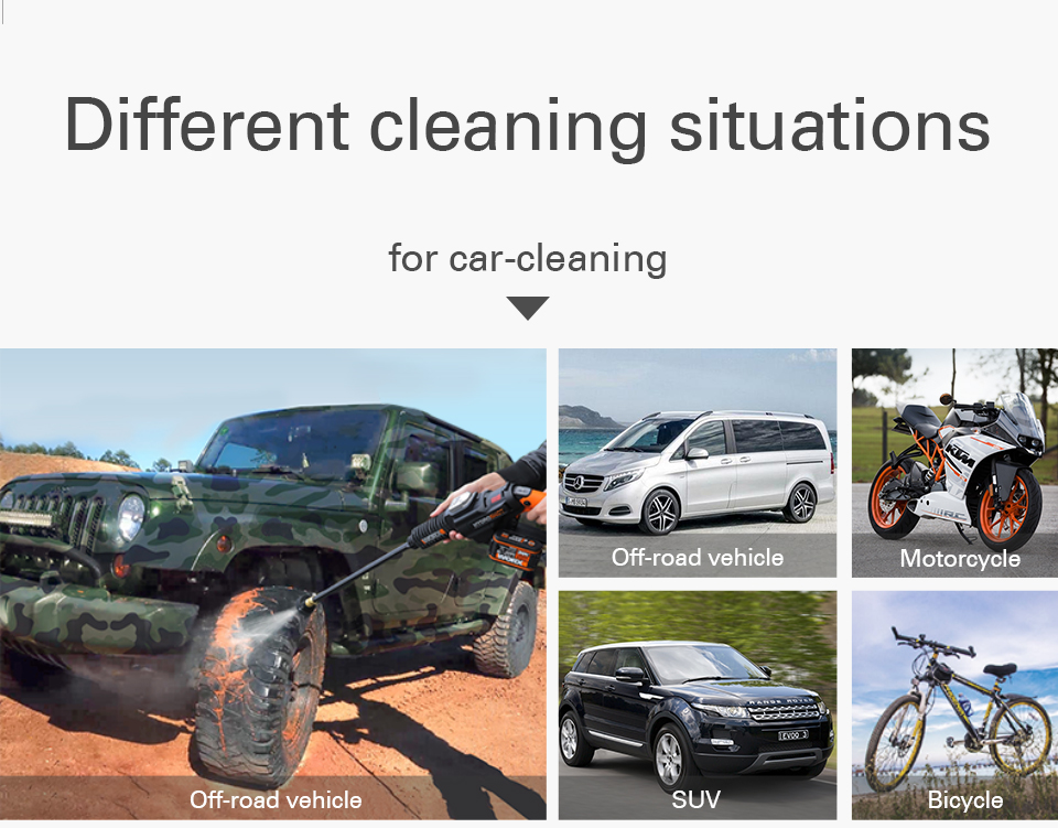 WORX Different Cleaning Situation