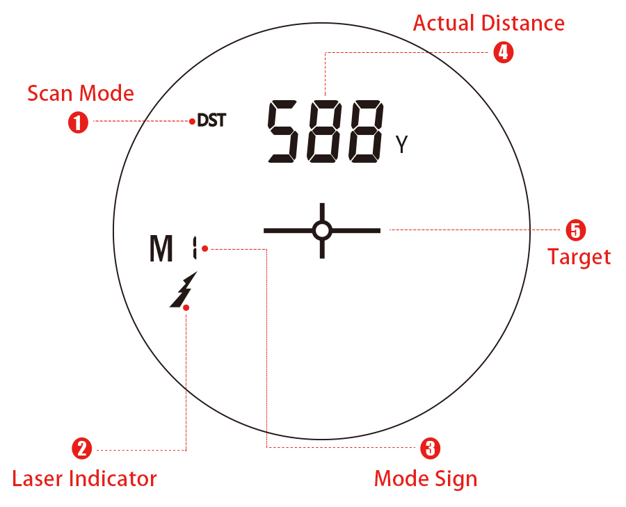 BIJIA 600M Laser Rangefinder with LCD Display and Distance/Golf Mode Used as Angle Measuring Tool 11