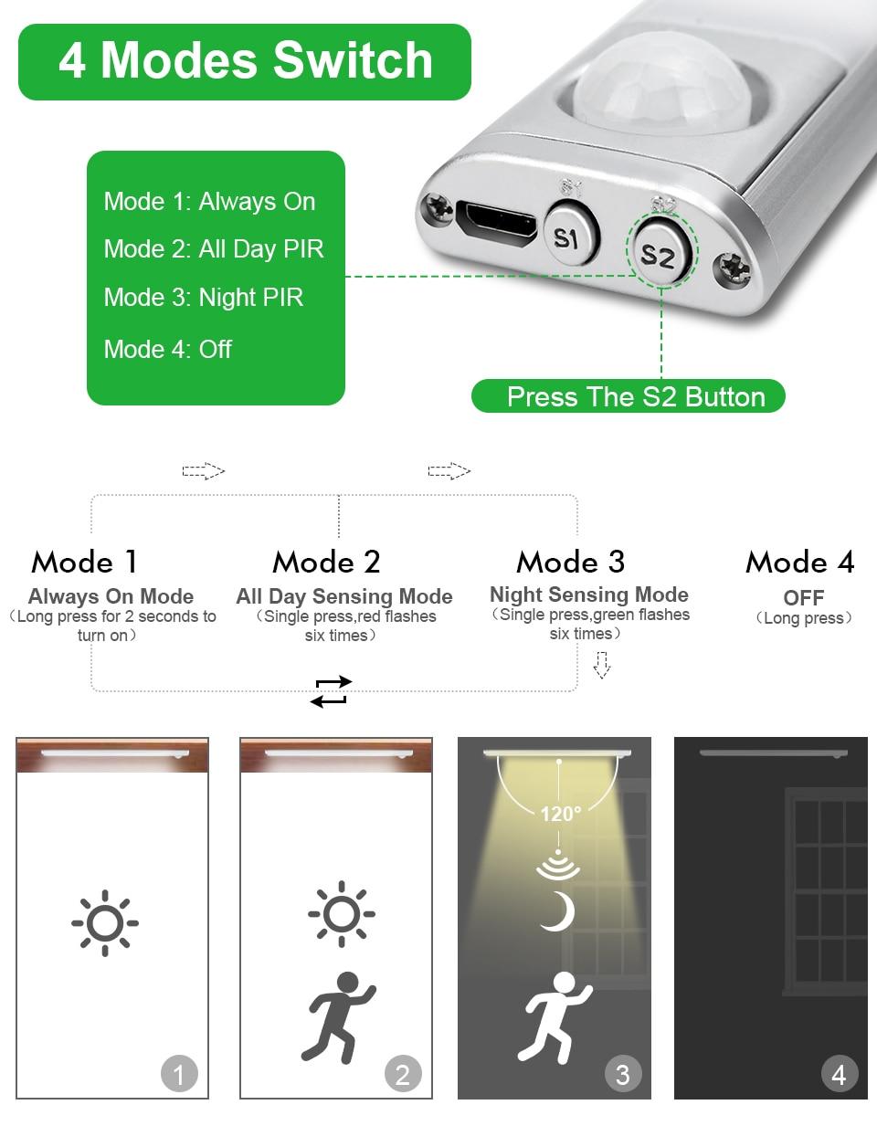 Goodland Closet Light 160 LED Lights PIR Motion Sensor Light Cupboard Wardrobe Night Lamp For Kitchen Bedroom Cabinet Backlight 3