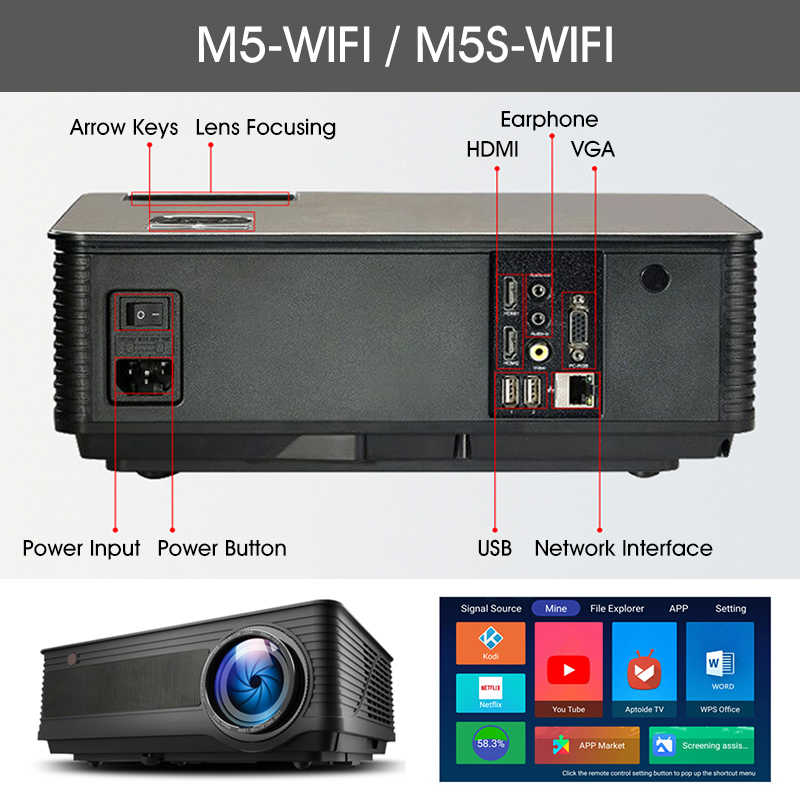 ALSTON M5 M5W Full HD 1080P Proyektor 4 KB 6500 Lumen Cinema Projector Proyektor Android WiFi Bluetooth Hdmi VGA AV USB dengan Hadiah