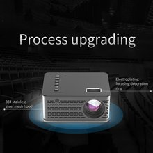 Mini Micro LED Cinema Projector Portable Video HD USB HDMI for Home Theater Shor