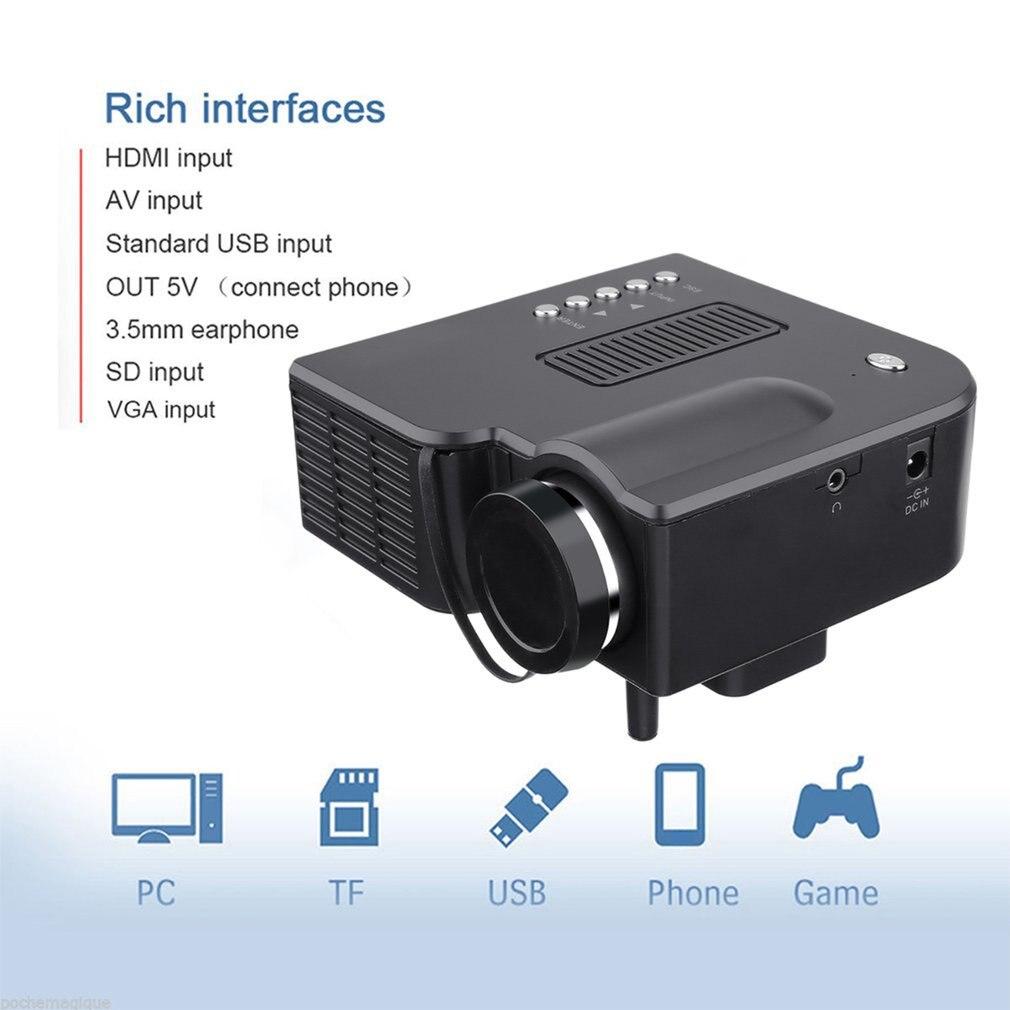 uc28 mini projetor hd casa 1080 p 02