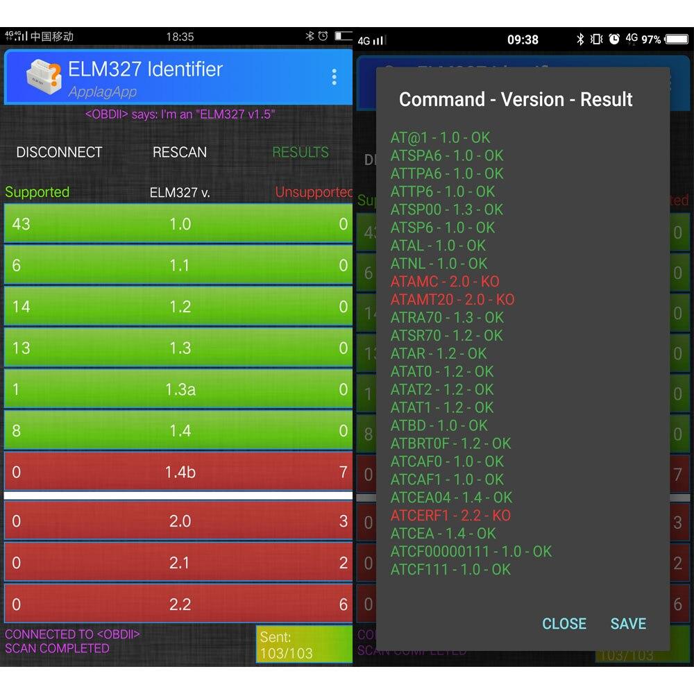 H94f24c369fdf43f3a6e05b5d8af57665A MINI ELM327 V1.5 PIC18F25K80 Bluetooth OBD2 Scanner Diagnostic adapter ELM 327 v1.5 OBD OBDII Code reader scan-tool For ATAL
