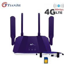 4G маршрутизатор Wi-Fi LTE, Wi-Fi модем, Sim-карта доступа, порт WAN/LAN RJ45, Мобильная точка доступа, сетевая сеть для автомобиля, Vpn, широкополосный CPE, ули...