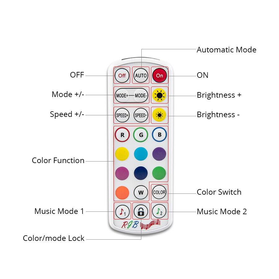 lowest price LED Strip Light RGB 5050 2835 LED Light Strip Waterproof 12v 10M 15M RGB Tape with RGB Controller Flexible Ribbon Ambilight