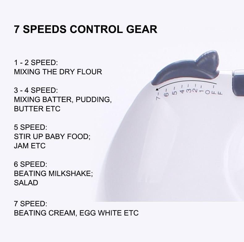 H954c6c57d4124c6b81d7298a38c517ecZ 7 Speed Control Hand Mini Mixer Food Blender Multifunctional Food Processor Kitchen Mini Electric Manual Cooking Tools