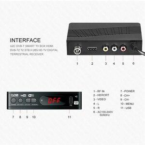 Image 4 - DVB T2 тюнер приемник HDMI HD 1080P спутниковый декодер тв тюнер DVB T2 DVB C USB встроенное руководство на русском языке для адаптера монитора